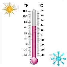 How Does a Thermometer Measure Temperature