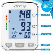 How-to-Read-Blood-Pressure-Monitor