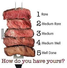 Are You Cooking Meat Safely