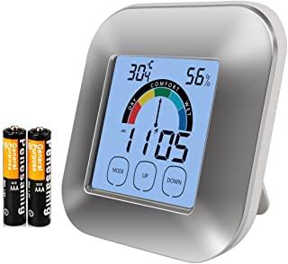 Bengoo Indoor Humidity Monitor