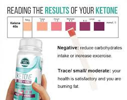 The Unlimited Ketone Test