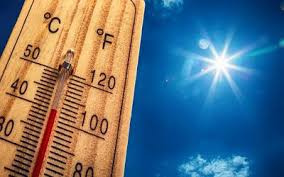 Scales of Celsius Thermometer